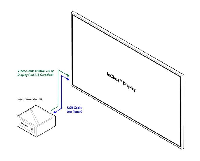 InGlass-Setup-2