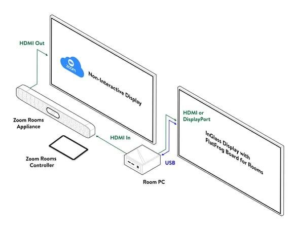 Room-Isometric3_Dual Screen Zoom Poly